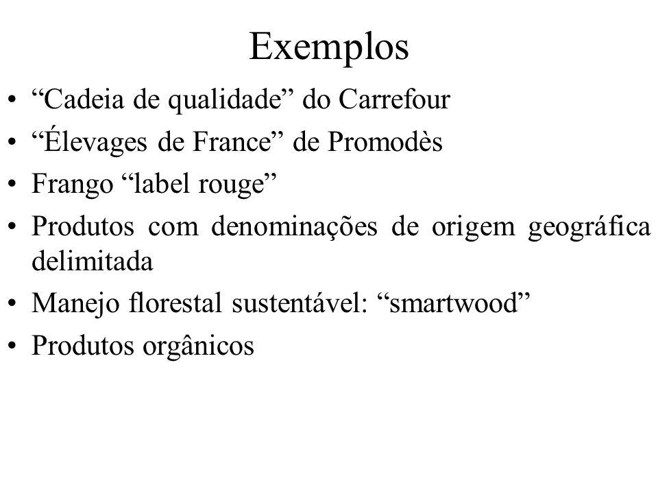 Exemplos Cadeia de qualidade do Carrefour