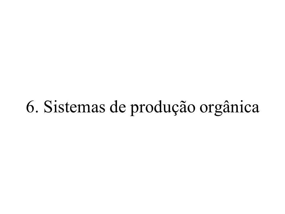 6. Sistemas de produção orgânica