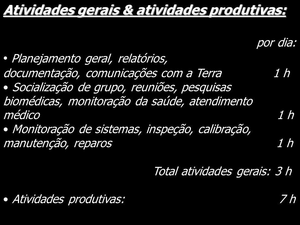 Atividades gerais & atividades produtivas: por dia: