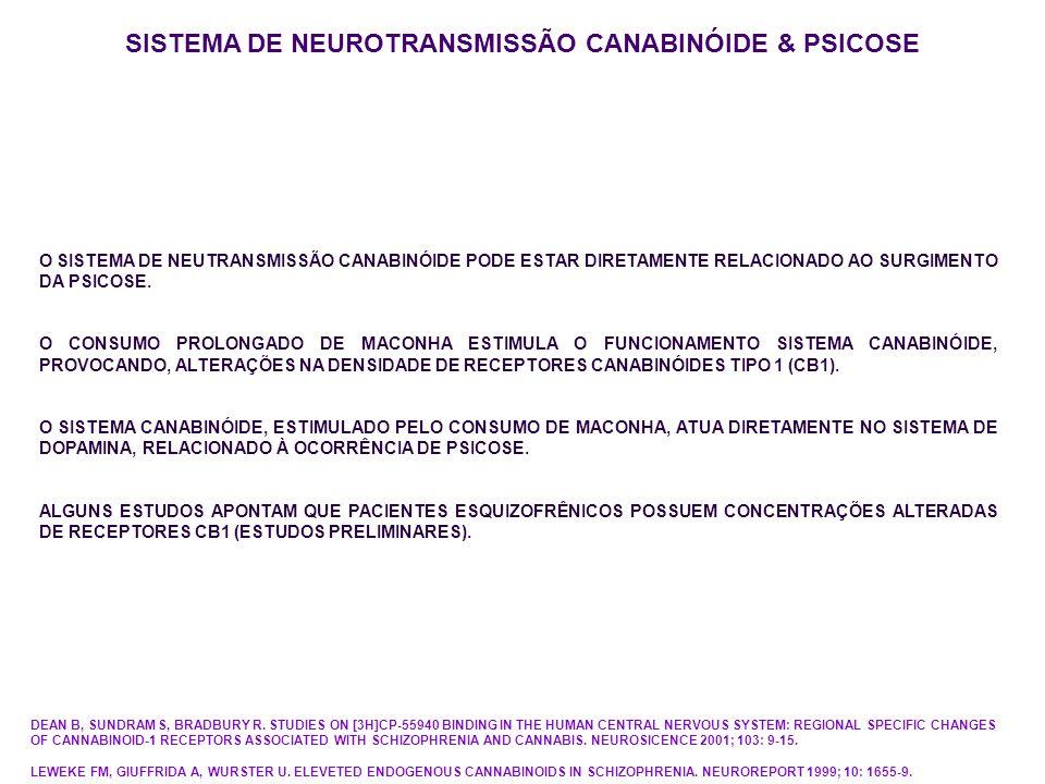 SISTEMA DE NEUROTRANSMISSÃO CANABINÓIDE