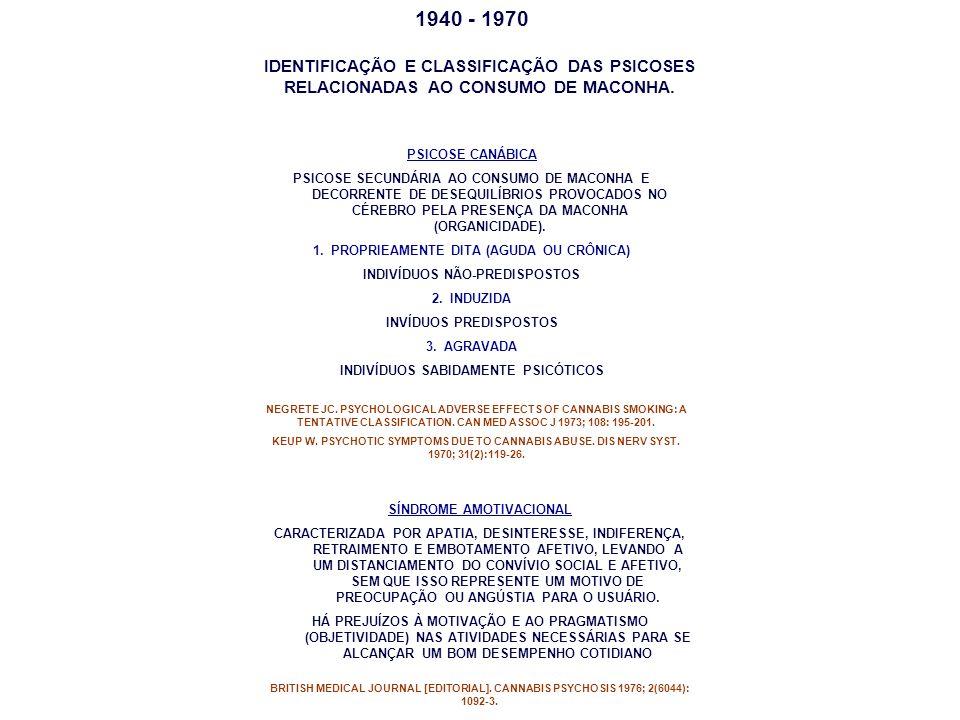 1940 - 1970 IDENTIFICAÇÃO E CLASSIFICAÇÃO DAS PSICOSES RELACIONADAS AO CONSUMO DE MACONHA. PSICOSE CANÁBICA.