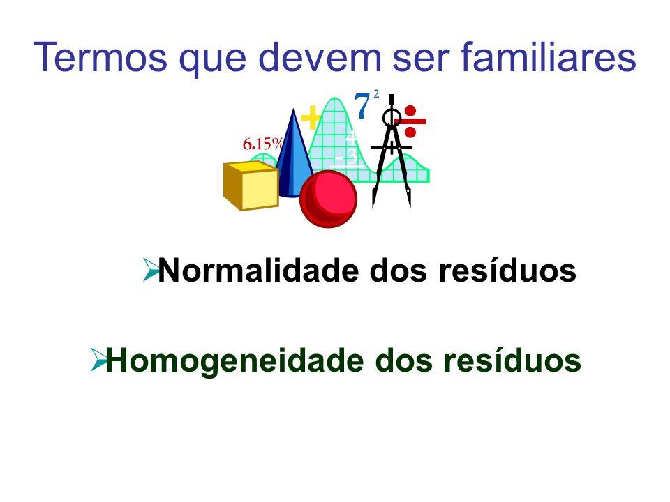 Normalidade dos resíduos Homogeneidade dos resíduos