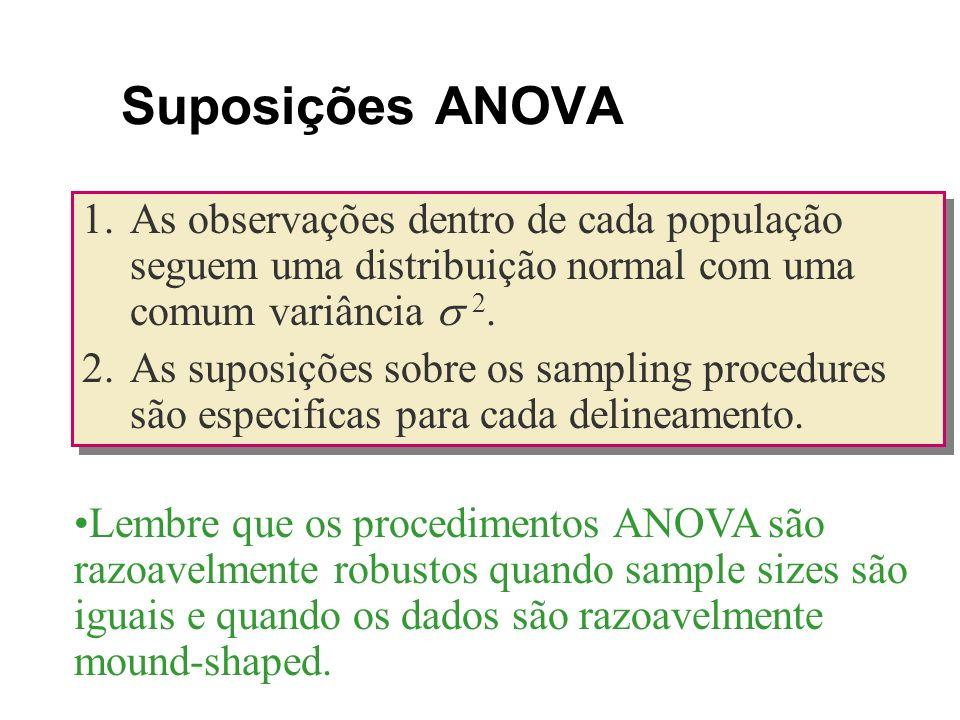 Suposições ANOVAAs observações dentro de cada população seguem uma distribuição normal com uma comum variância s 2.