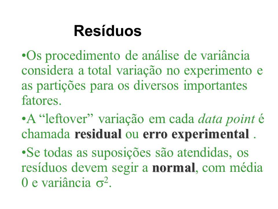 ResíduosOs procedimento de análise de variância considera a total variação no experimento e as partições para os diversos importantes fatores.