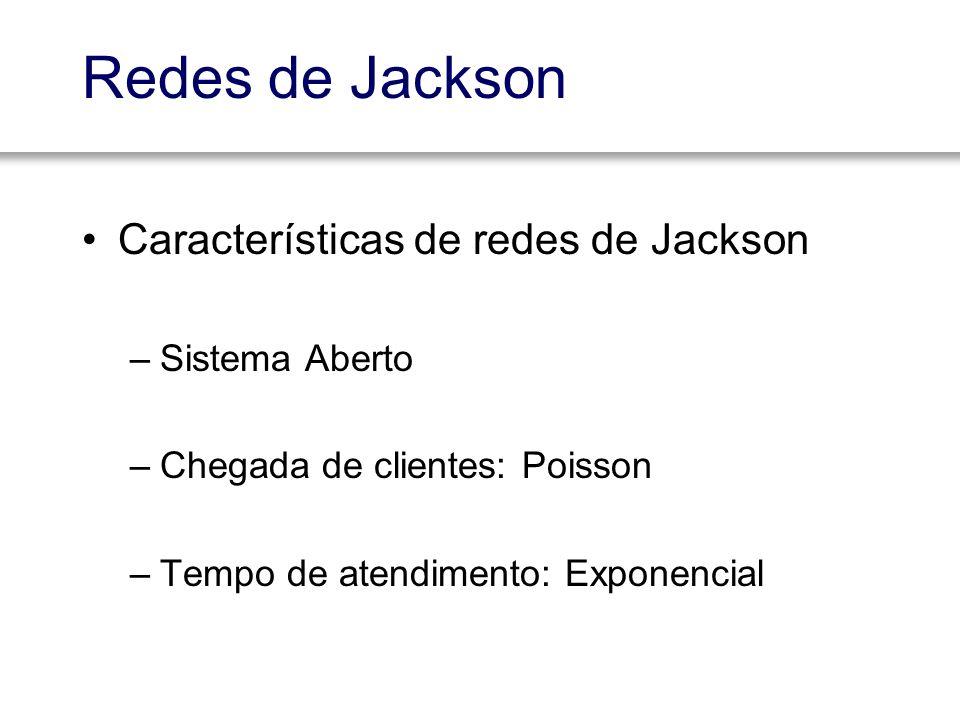 Redes de Jackson Características de redes de Jackson Sistema Aberto
