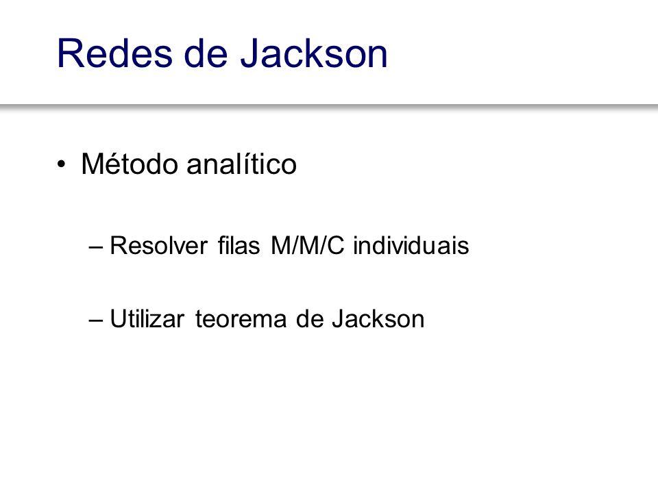 Redes de Jackson Método analítico Resolver filas M/M/C individuais