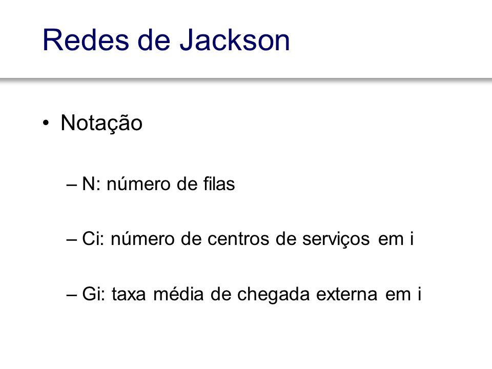 Redes de Jackson Notação N: número de filas