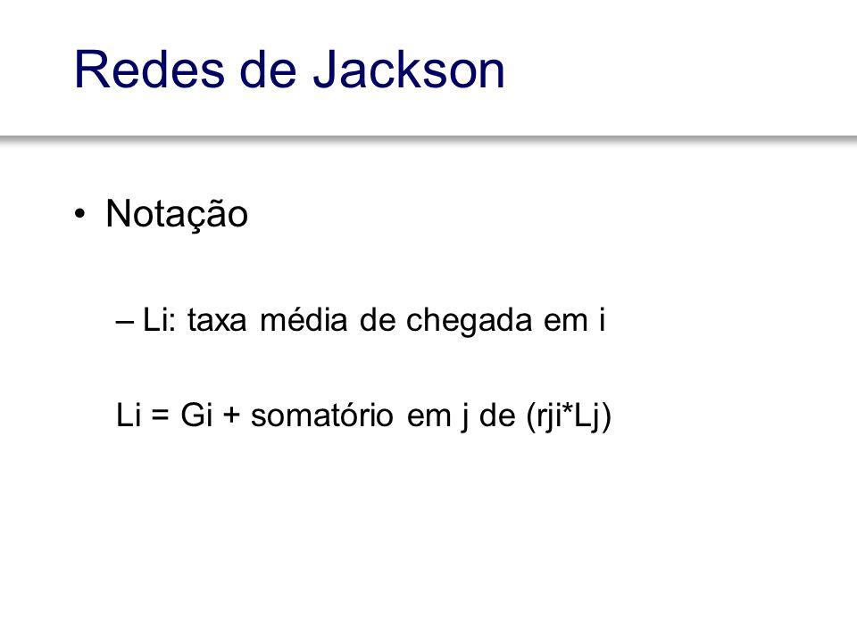 Redes de Jackson Notação Li: taxa média de chegada em i