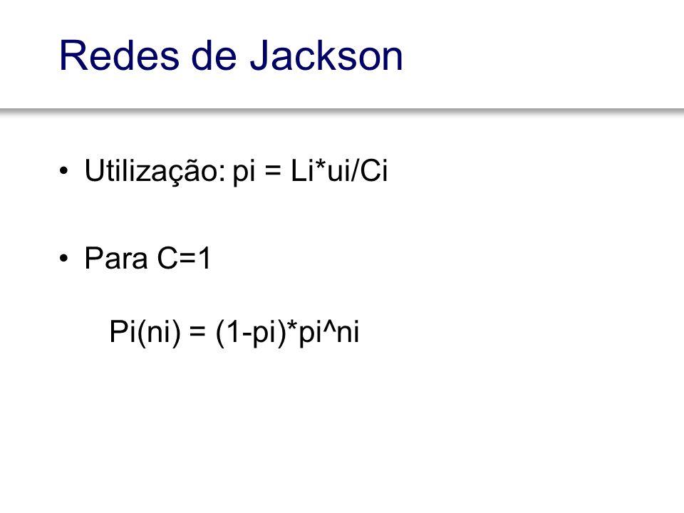 Redes de Jackson Utilização: pi = Li*ui/Ci