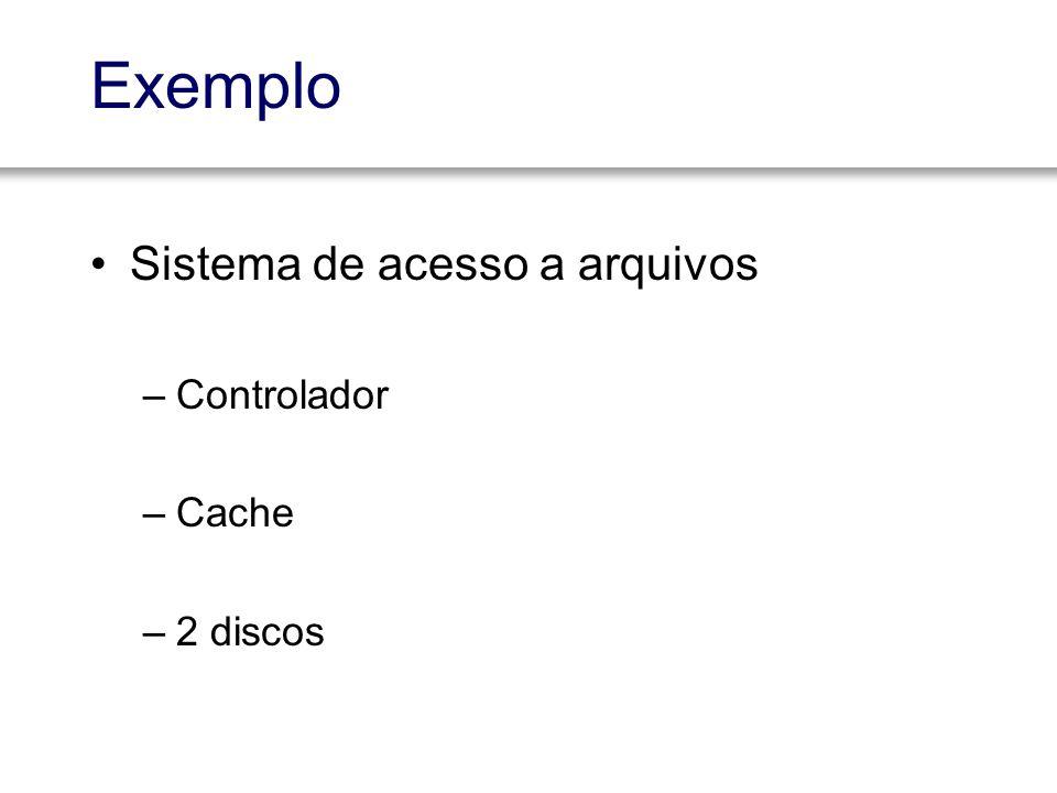 Exemplo Sistema de acesso a arquivos Controlador Cache 2 discos