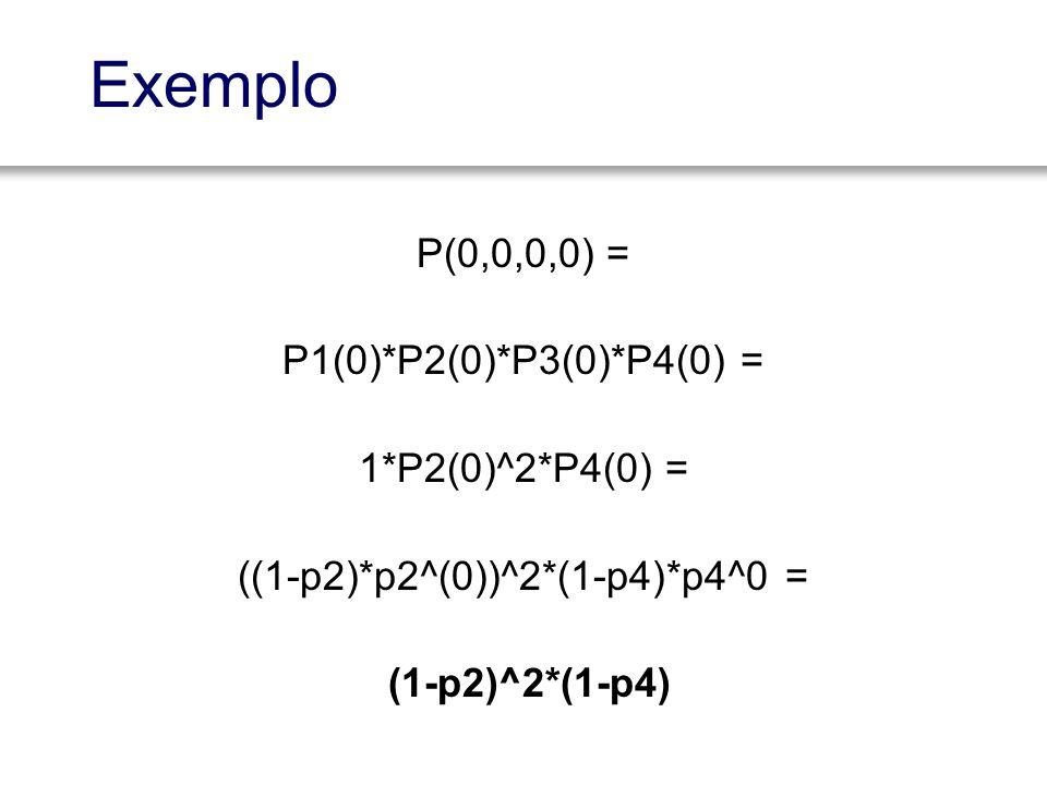 ((1-p2)*p2^(0))^2*(1-p4)*p4^0 =