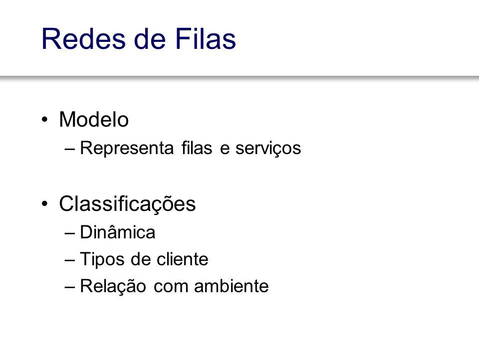 Redes de Filas Modelo Classificações Representa filas e serviços