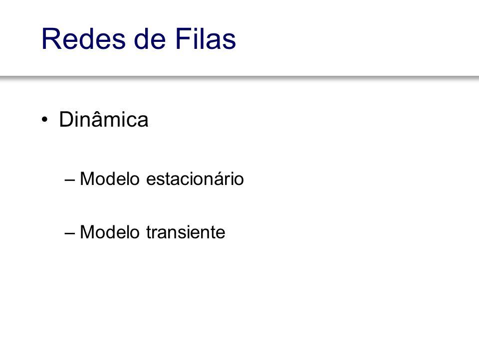 Redes de Filas Dinâmica Modelo estacionário Modelo transiente