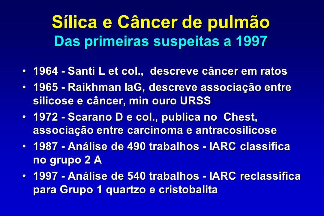 Sílica e Câncer de pulmão Das primeiras suspeitas a 1997