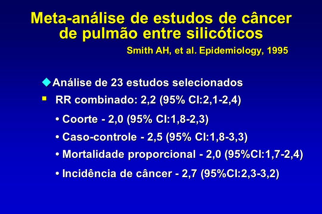 Meta-análise de estudos de câncer de pulmão entre silicóticos
