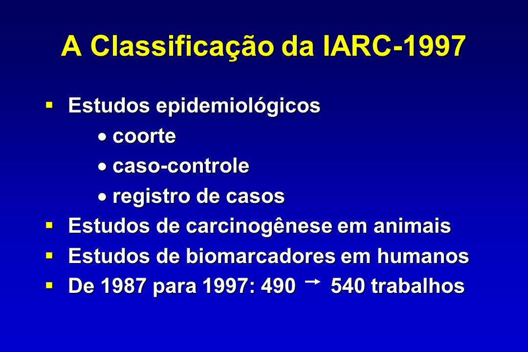 A Classificação da IARC-1997