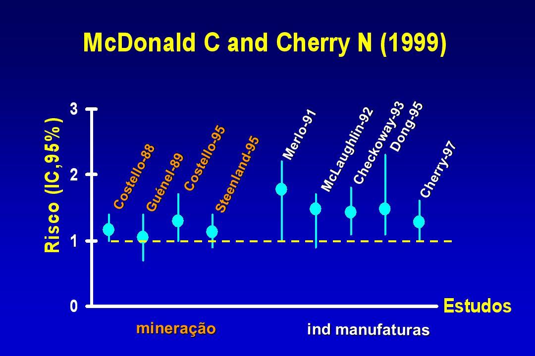 mineração ind manufaturas