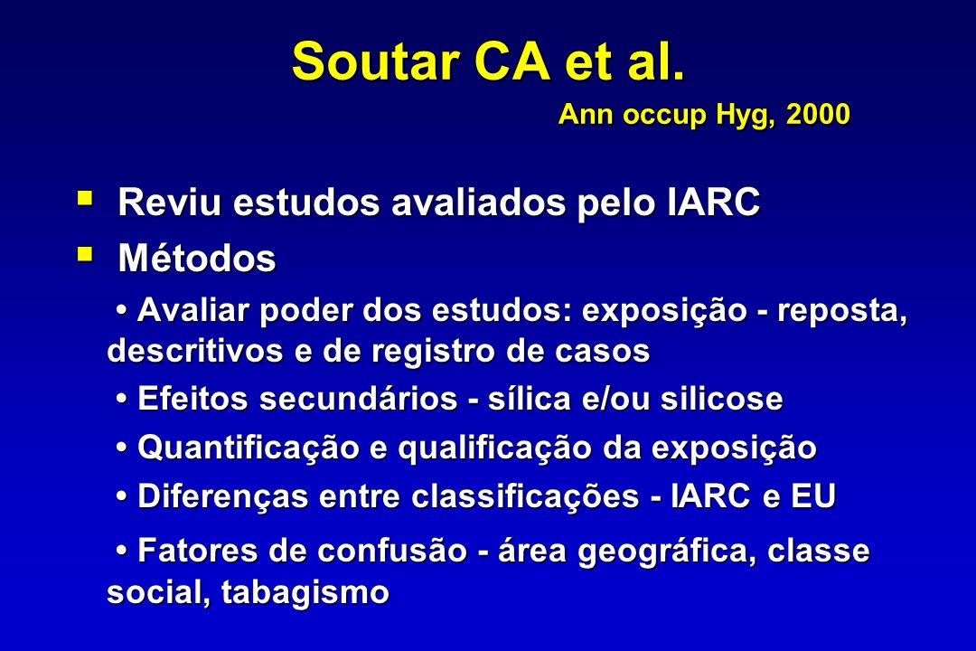 Soutar CA et al. Ann occup Hyg, 2000