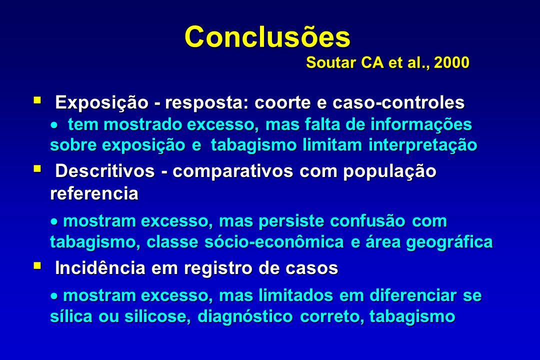 Conclusões Soutar CA et al., 2000
