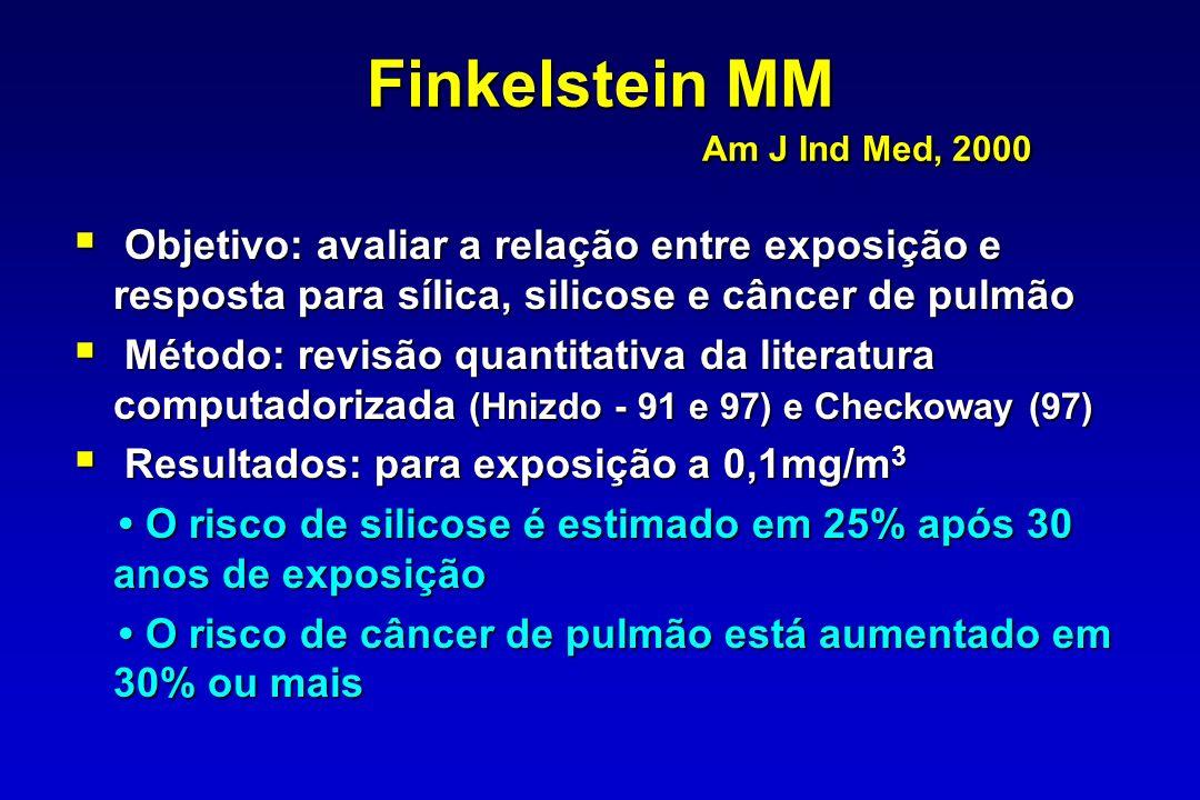 Finkelstein MM Am J Ind Med, 2000