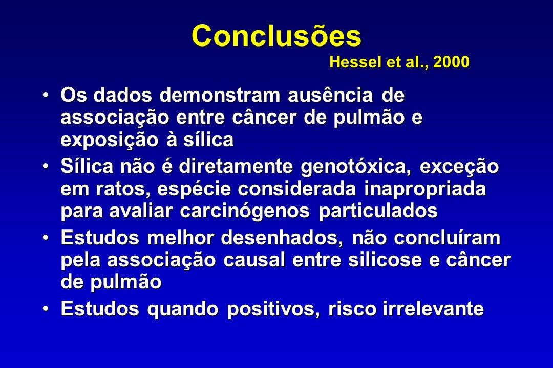 Conclusões Hessel et al., 2000