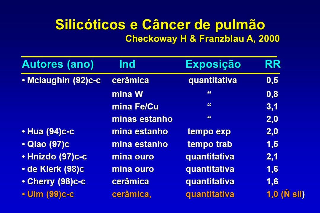 Silicóticos e Câncer de pulmão Checkoway H & Franzblau A, 2000