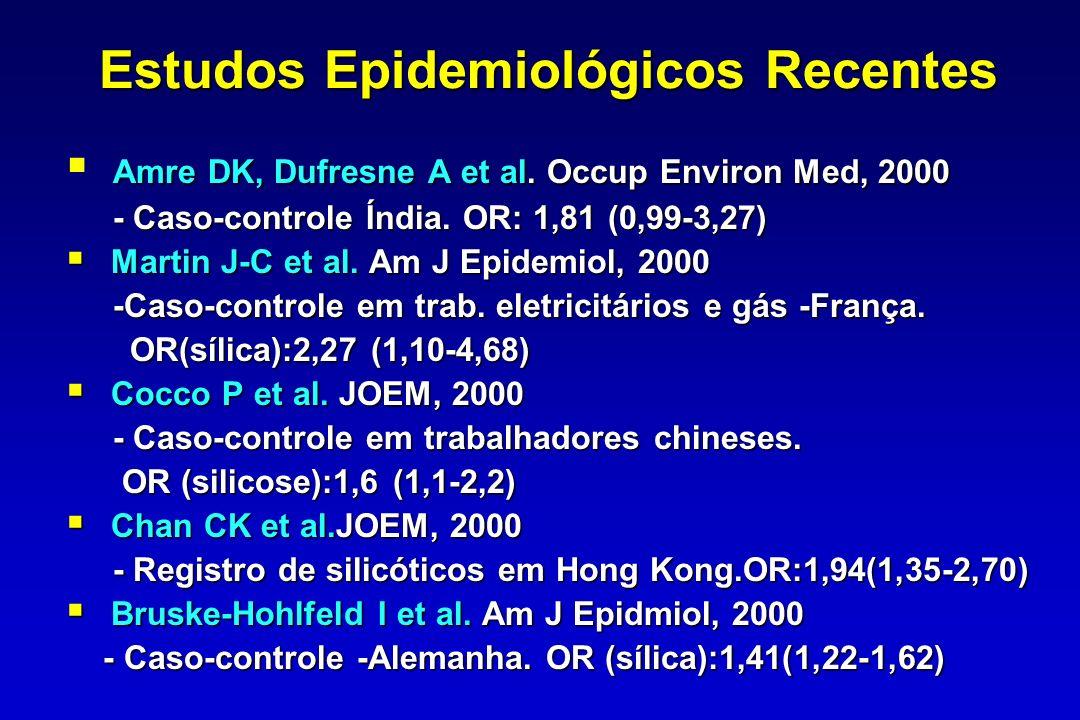 Estudos Epidemiológicos Recentes