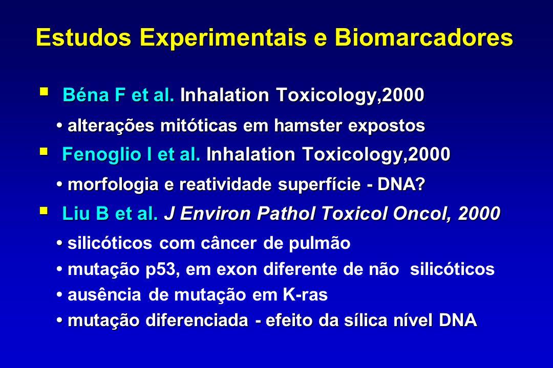 Estudos Experimentais e Biomarcadores