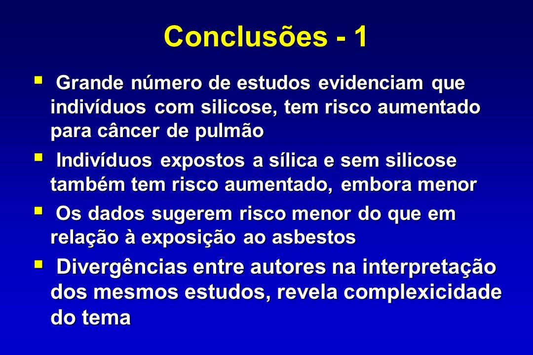 Conclusões - 1 Grande número de estudos evidenciam que indivíduos com silicose, tem risco aumentado para câncer de pulmão.