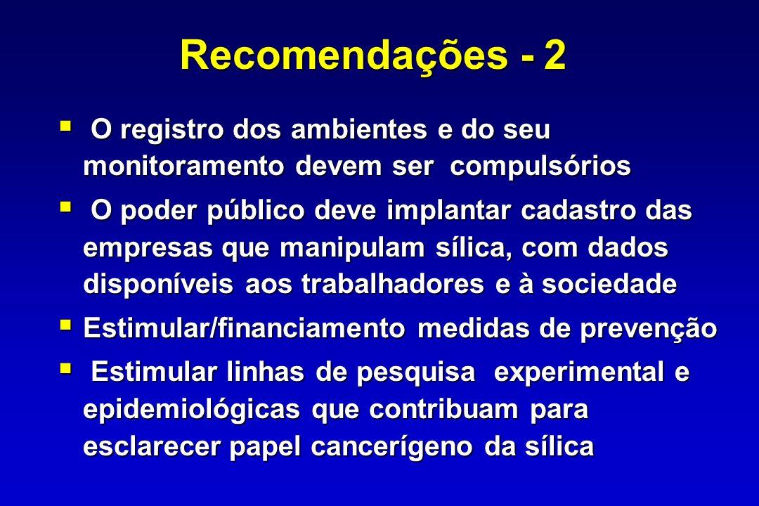 Recomendações - 2 O registro dos ambientes e do seu monitoramento devem ser compulsórios.