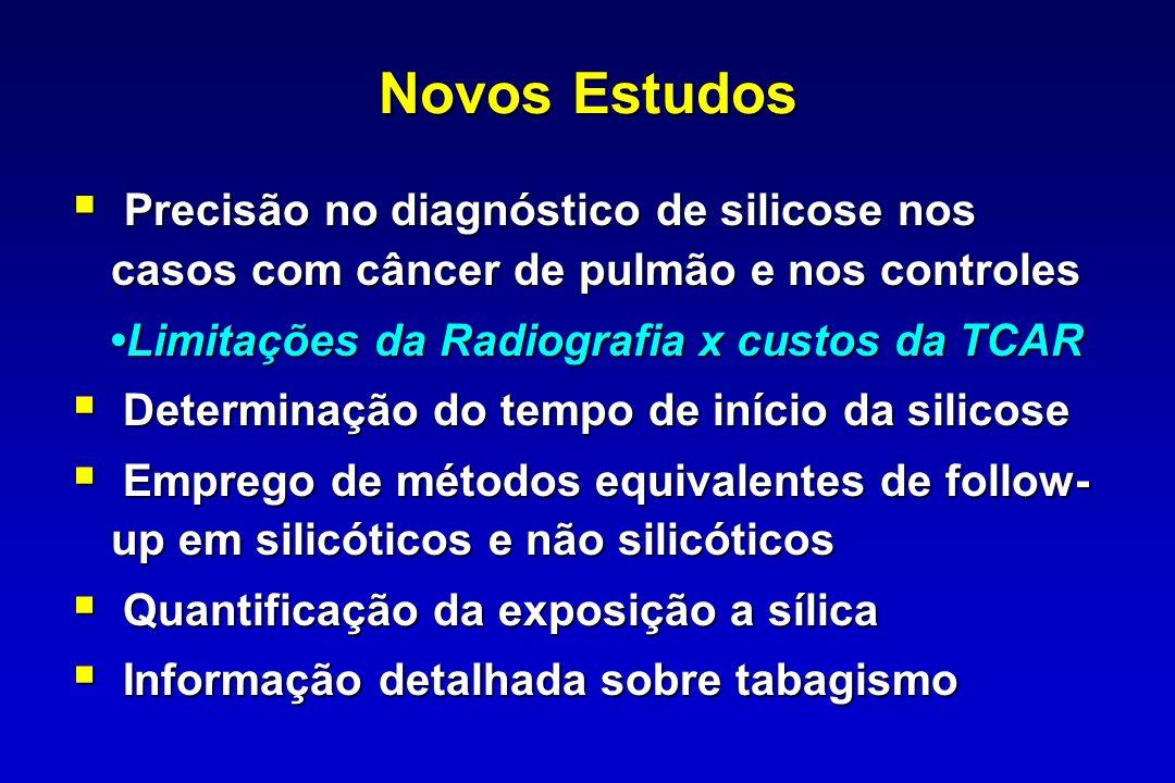 Novos EstudosPrecisão no diagnóstico de silicose nos casos com câncer de pulmão e nos controles. •Limitações da Radiografia x custos da TCAR.