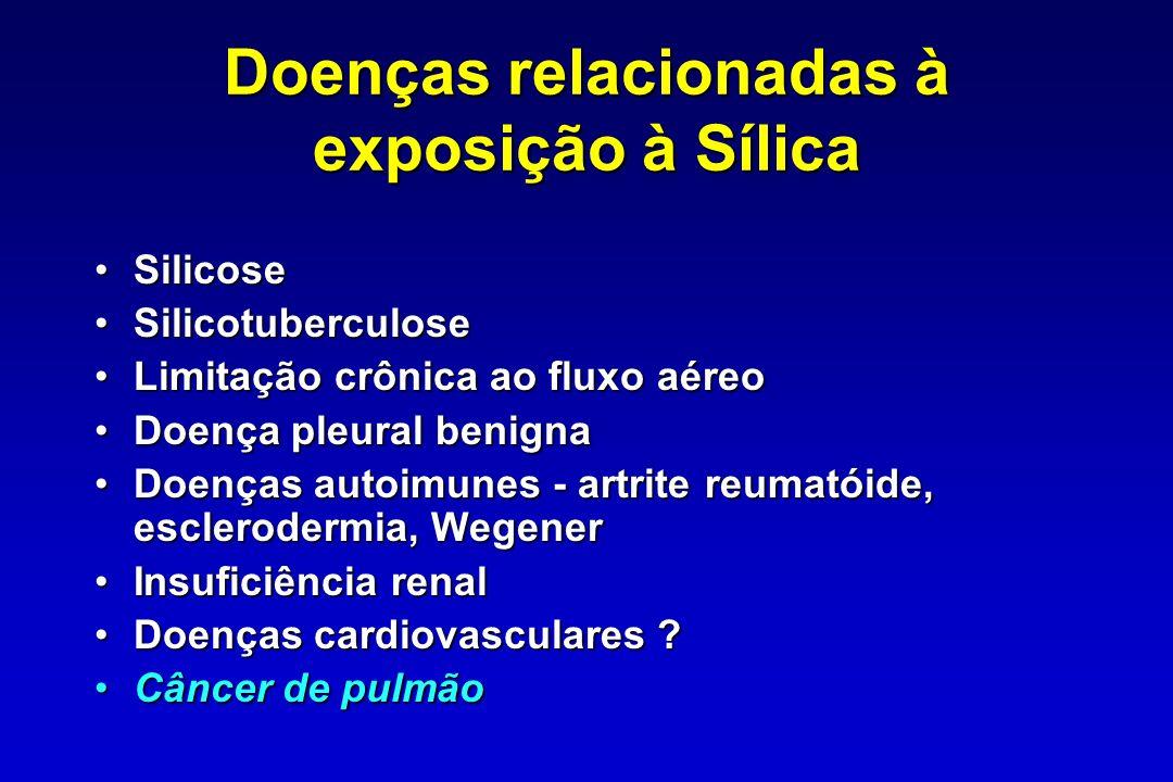 Doenças relacionadas à exposição à Sílica