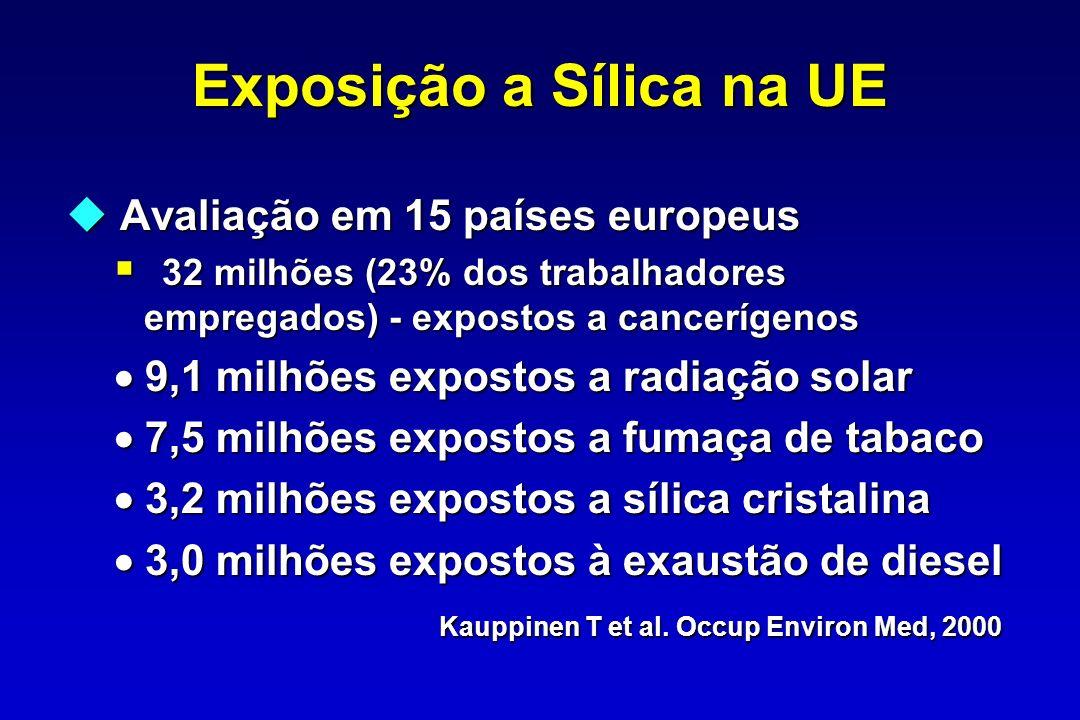 Exposição a Sílica na UE