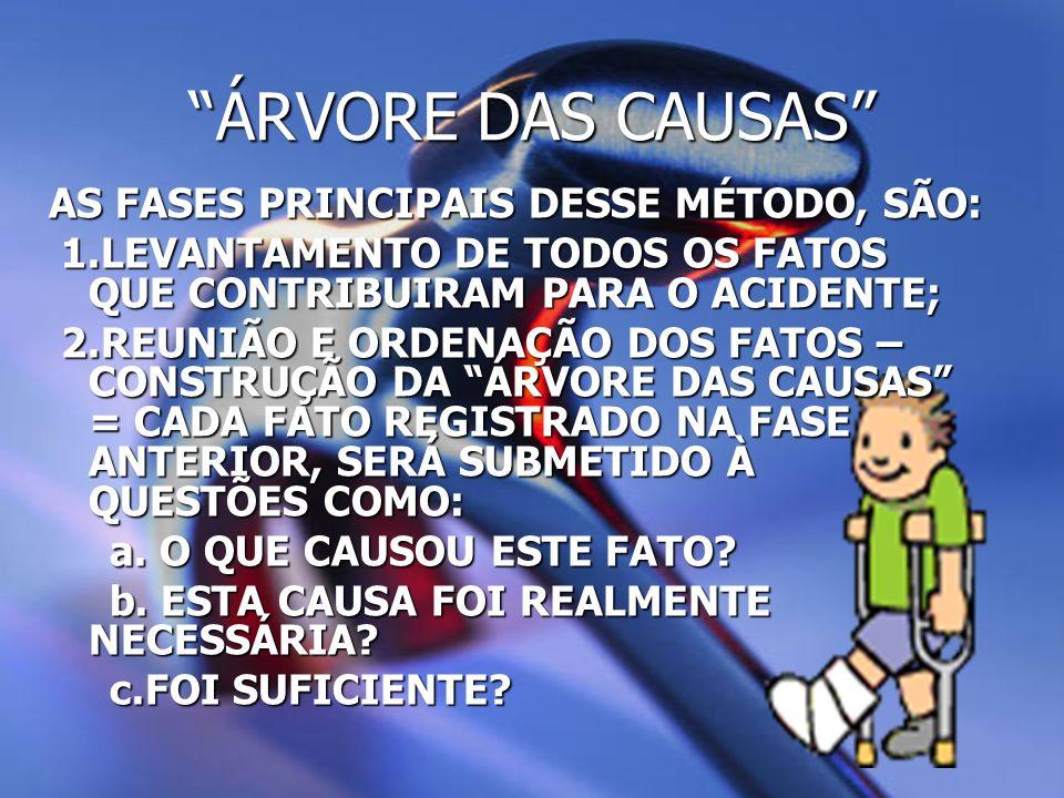 ÁRVORE DAS CAUSAS AS FASES PRINCIPAIS DESSE MÉTODO, SÃO: