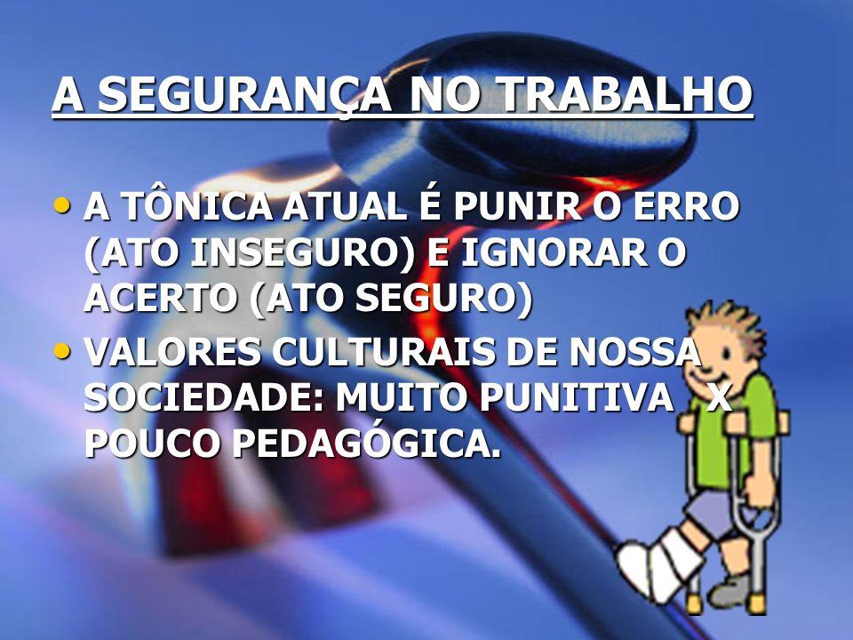 A SEGURANÇA NO TRABALHO