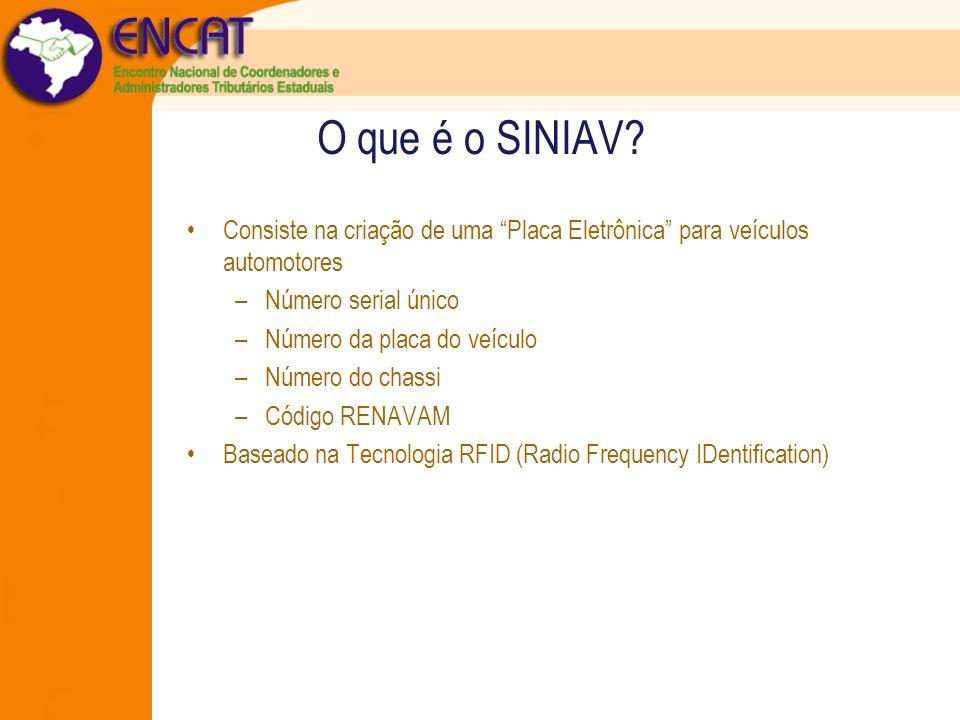 O que é o SINIAV Consiste na criação de uma Placa Eletrônica para veículos automotores. Número serial único.