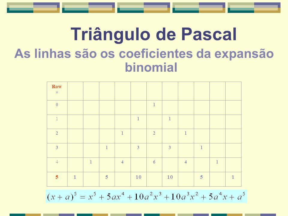 As linhas são os coeficientes da expansão binomial