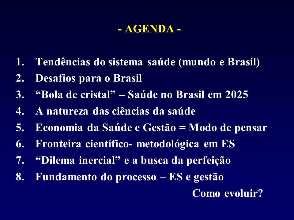 - AGENDA - Tendências do sistema saúde (mundo e Brasil) Desafios para o Brasil. Bola de cristal – Saúde no Brasil em 2025.