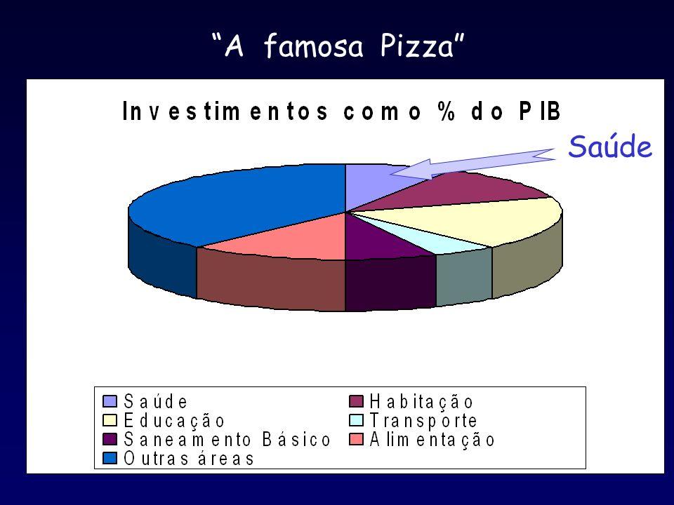 A famosa Pizza Saúde