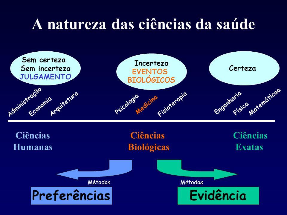 A natureza das ciências da saúde