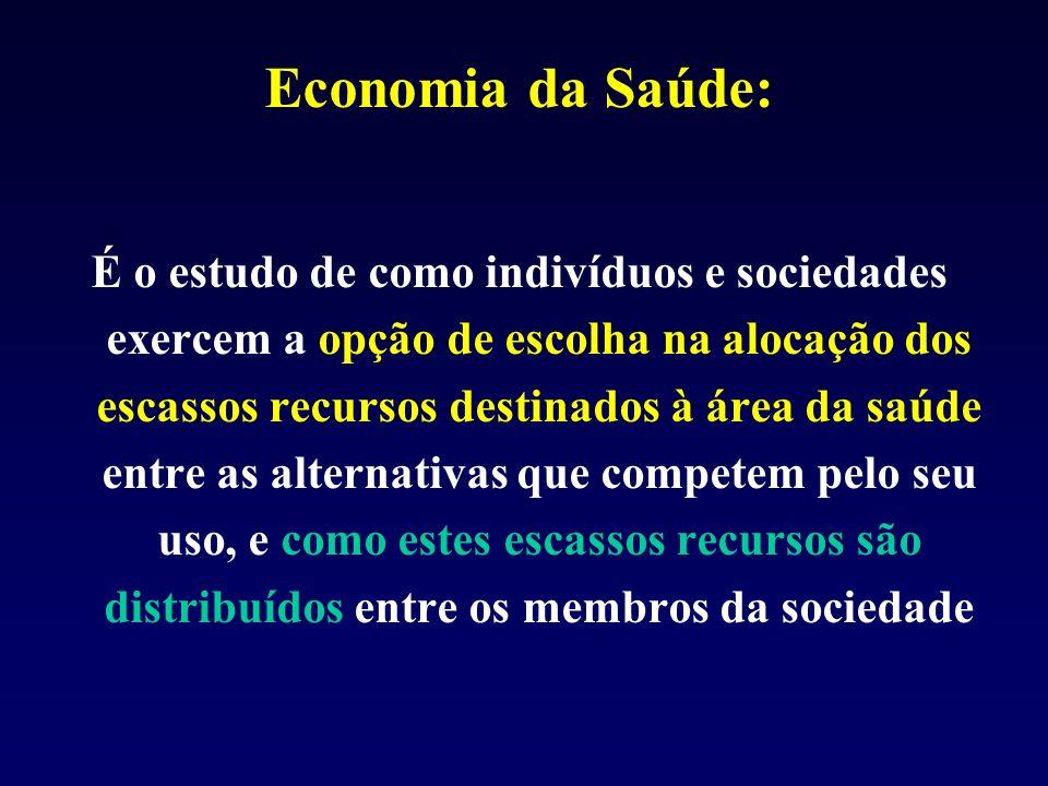 Economia da Saúde: