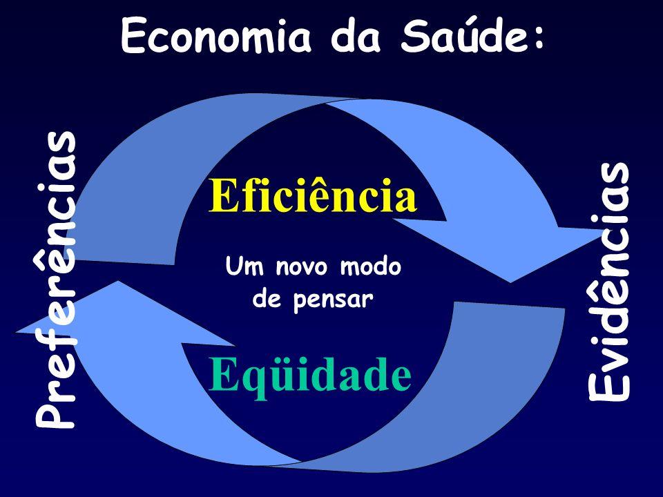 Eficiência Preferências Evidências Eqüidade Economia da Saúde:
