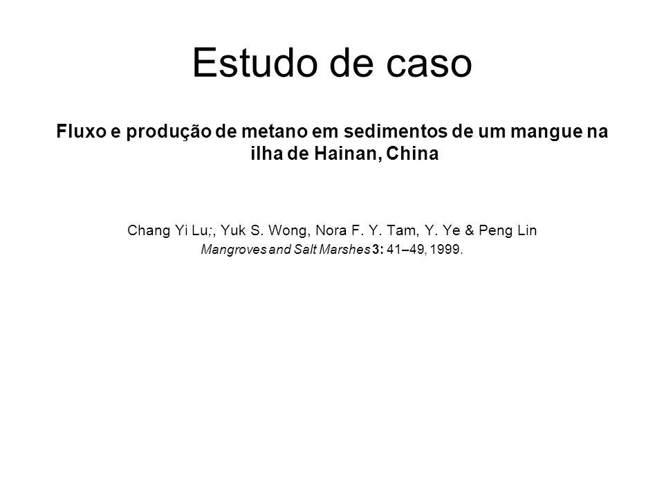 Estudo de caso Fluxo e produção de metano em sedimentos de um mangue na ilha de Hainan, China.