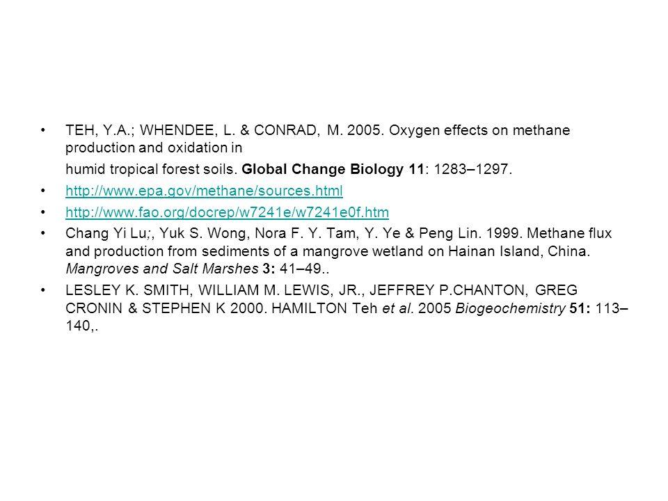 TEH, Y. A. ; WHENDEE, L. & CONRAD, M. 2005