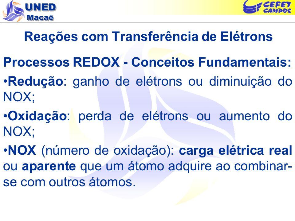 Reações com Transferência de Elétrons