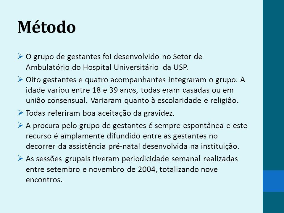 Método O grupo de gestantes foi desenvolvido no Setor de Ambulatório do Hospital Universitário da USP.