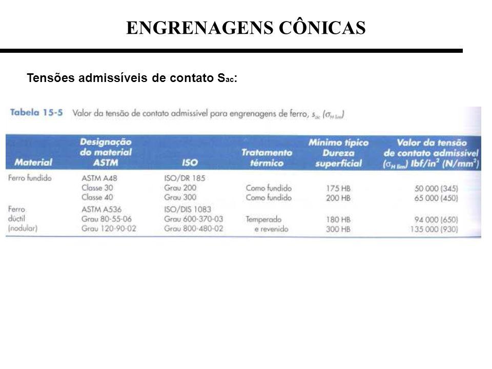 ENGRENAGENS CÔNICAS Tensões admissíveis de contato Sac: