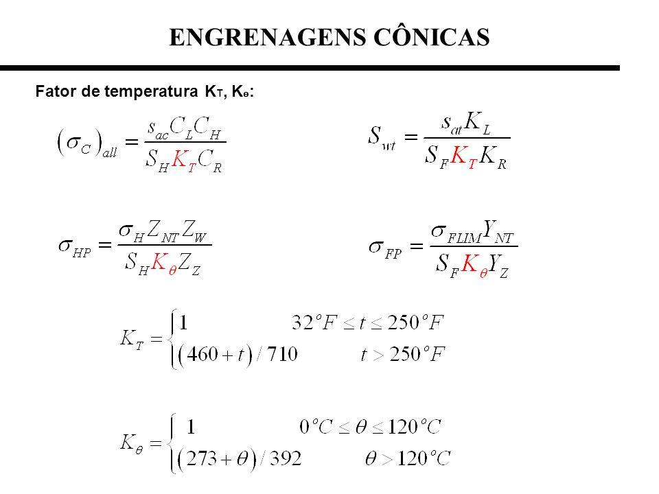 ENGRENAGENS CÔNICAS Fator de temperatura KT, Kɵ: