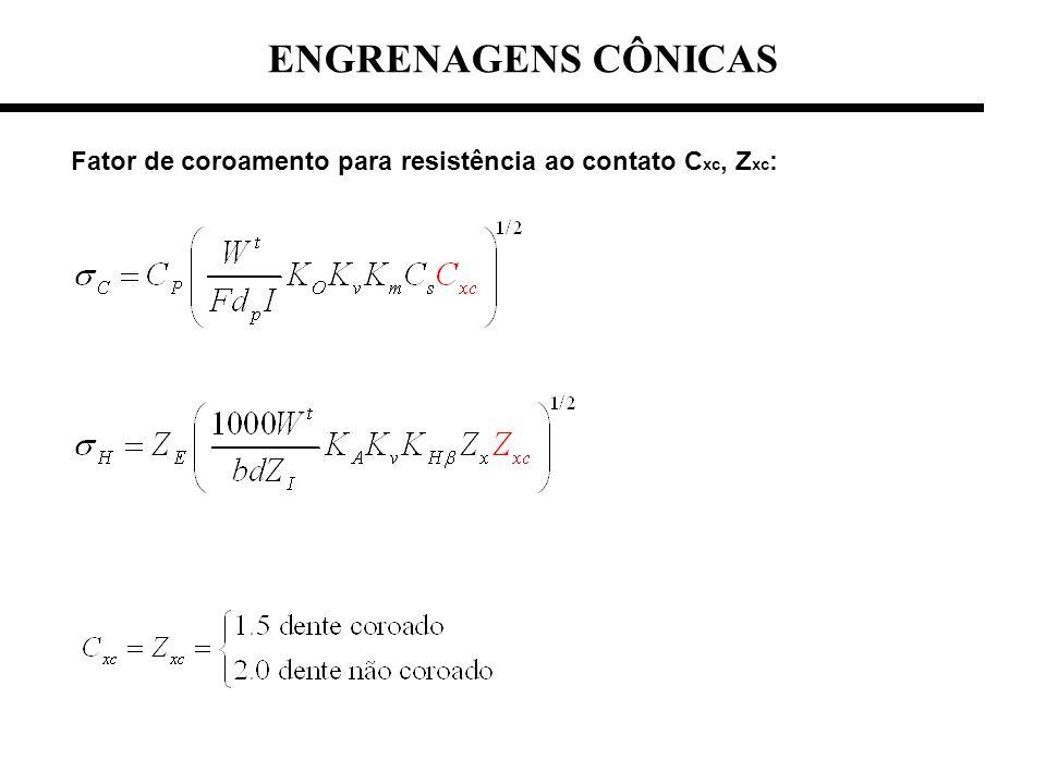 ENGRENAGENS CÔNICAS Fator de coroamento para resistência ao contato Cxc, Zxc: