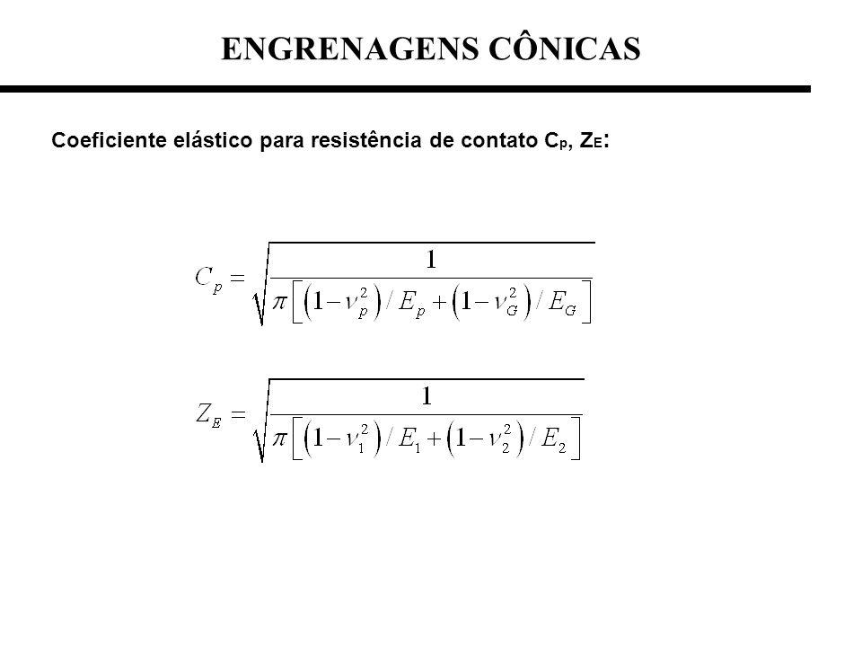ENGRENAGENS CÔNICAS Coeficiente elástico para resistência de contato Cp, ZE: